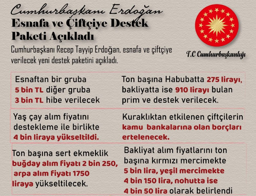 Cumhurbaşkanı R.T. Erdoğan Esnafa ve Çiftçiye Destek Paketini Açıkladı