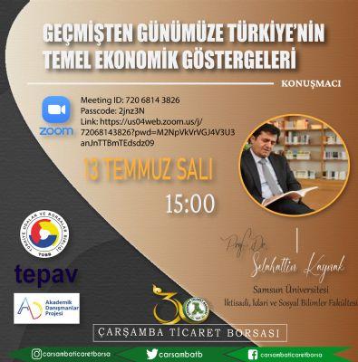 Geçmişten Günümüze Türkiye'nin Temel Ekonomik Göstergeleri