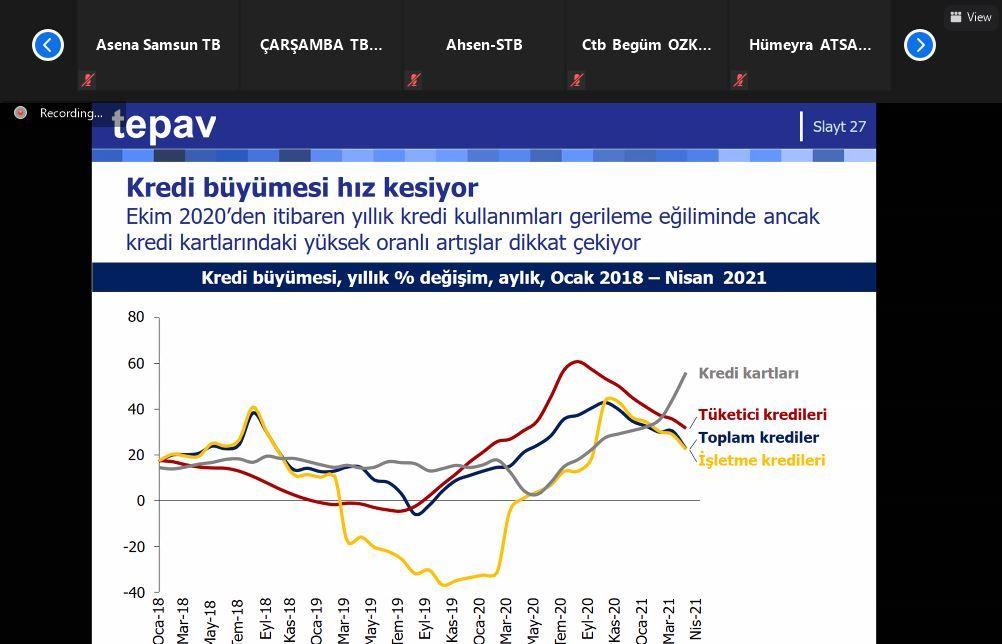Geçmişten Günümüze Türkiye'nin Temel Ekonomik Göstergeleri Semineri Tamamlandı